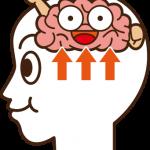 ゲーム感覚で英文の変形を楽しむ画期的学習法